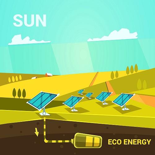gunes enerji sistemleri
